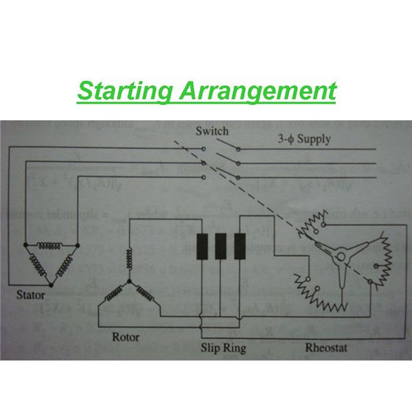 starting of slip ring induction motor explained in an easy manner article image