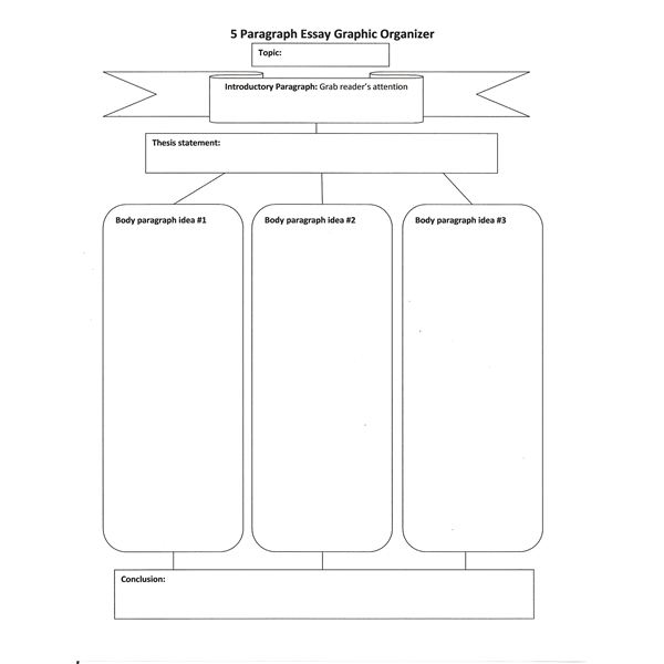 5 paragraph essay graphic organizer template Terrific free printable graphic organizer for teachers and students 100% free five-paragraph essay organizer graphic organizer for expository writing in ela.