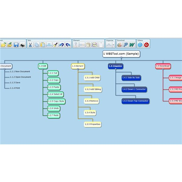 Wbs Free Software Complete An Outstanding Work Breakdown Structure