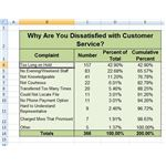 Table for Excel Pareto Analysis