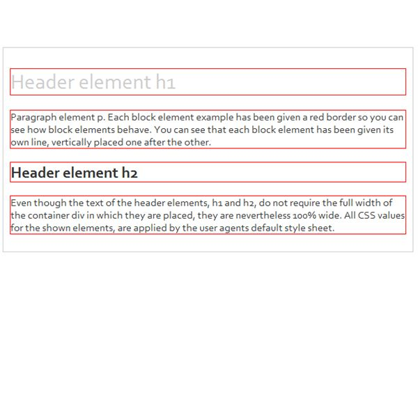 Learn the difference between css block versus inline elements for Css inline table