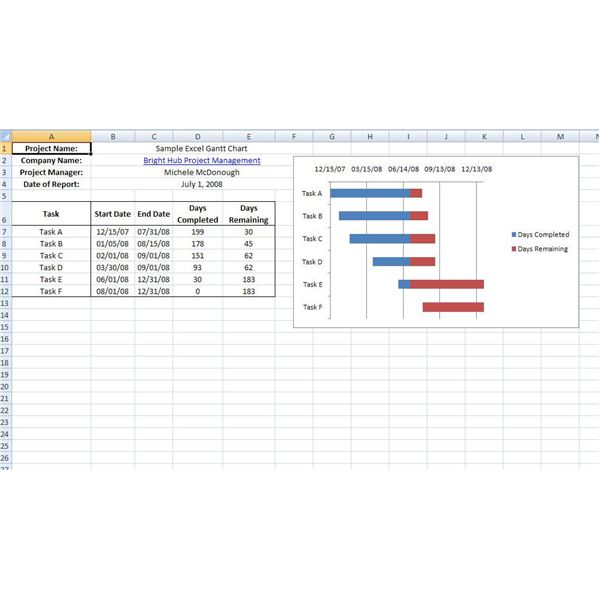 how to make gantt chart in excel