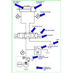 Complete hydraulic circuit