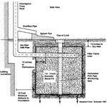 drywell diagram