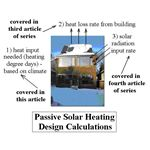 passive solar heating design calculations