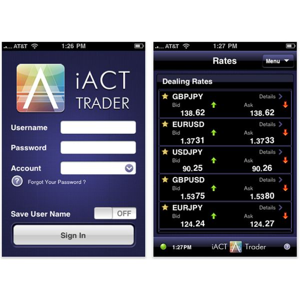 Futures trading apps iphone