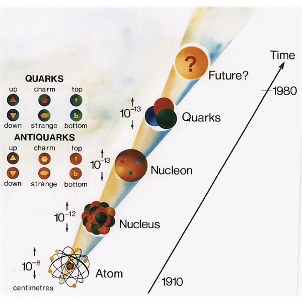 This Is Exactly What I D Like A Home At The Lake To Look: Facts About Quark Stars