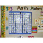 Use Charts to Teach Math Place Value