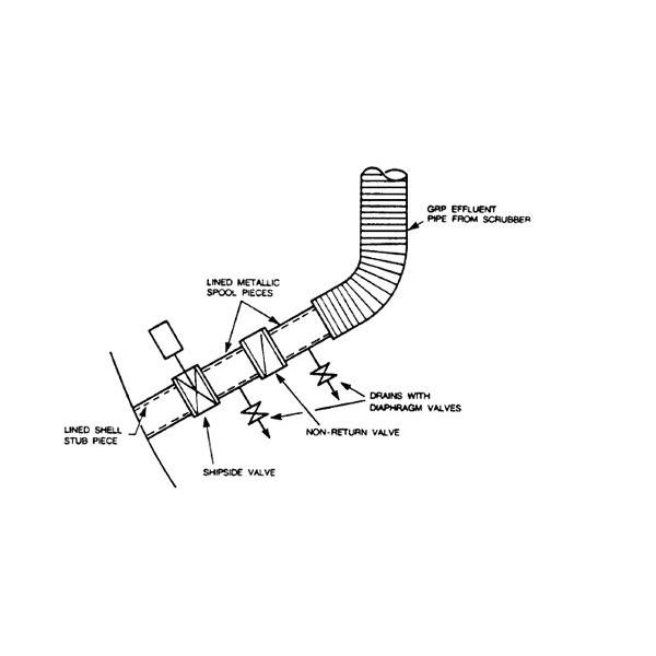 considerations for designing inert gas  ig  system drain