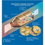 Catalytic Converter sect.(www.autocatalyst)