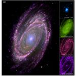 Figure 9: Spiral Galaxy, M81 showing infrared, optical, X-ray and ultraviolet spectral components