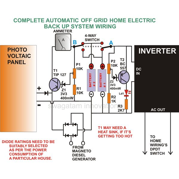 How to Build Off the Grid Generator Battery Home Backup Systems – Inverter Wire Diagram
