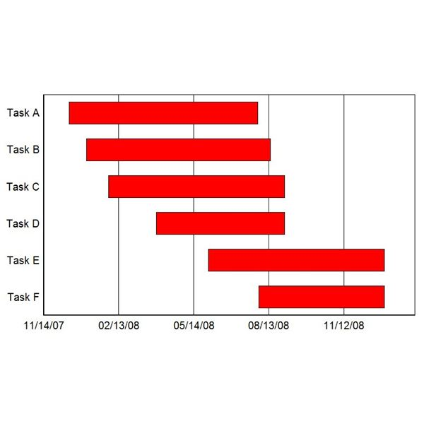 Gantt Chart Examples Tutorials And Templates  Free Downloads