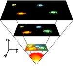Big Bang and Big Crunch model