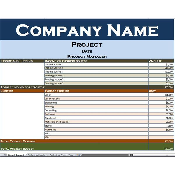 Use this excel project budget template to simplify your next overall project budget template pronofoot35fo Choice Image