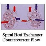 spiral heat exchanger flow paths