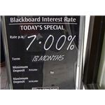 Prime Interest Rate Definition