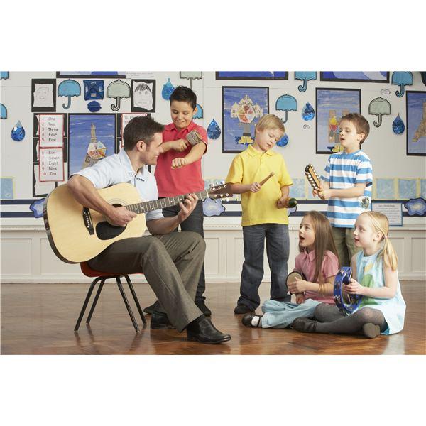 The First Day of Music Class: Activities for Student Introductions
