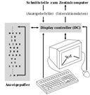 314px-Vector display architecture (de).svg