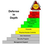 Figure 4: Defense in Depth