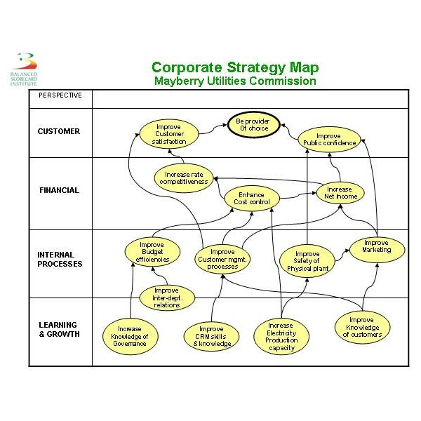 business planning and consolidation process meaning