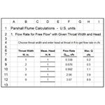 Parshall Flume Free Flow Rate Calc US units