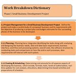 Sample WBS Dictionary for Phase 1 Small Business Development
