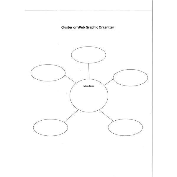Graphic Organizer Handouts: Onion Graphic Organizer & Cluster Graphic ...