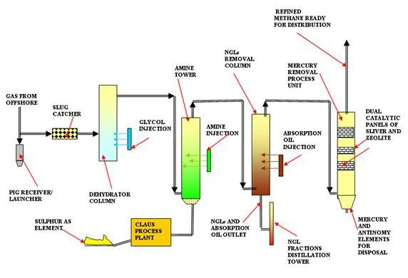 petroleum and natural gas engineering By visiting this page, you can get detailed information about petroleum and natural gas engineering.