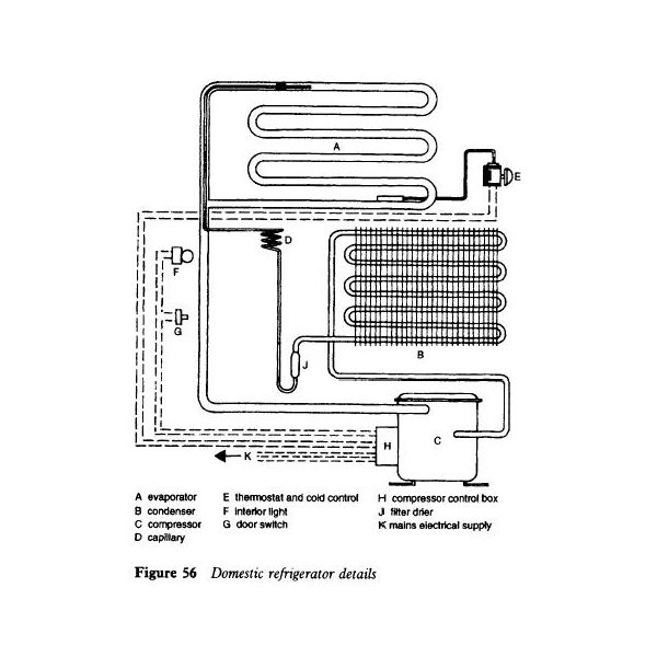 66729 Domestic Refrigerator Parts And Their Working on how a thermostat works diagram