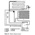 Domestic Refrigerator Parts