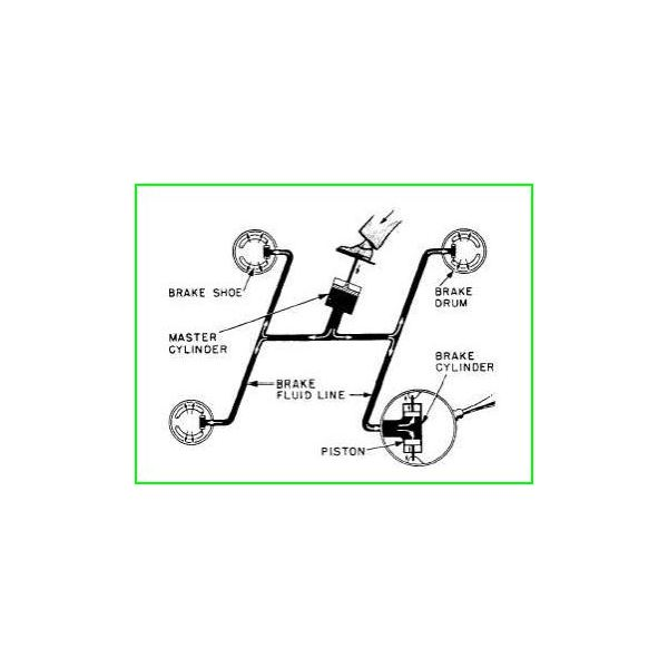 basic principles of hydraulics