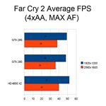 Far Cry Benchmark