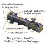 heat exchanger components