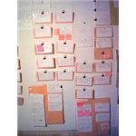 Project Planning Board