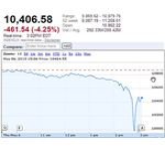 Volatility trading strategy-stock market-pic