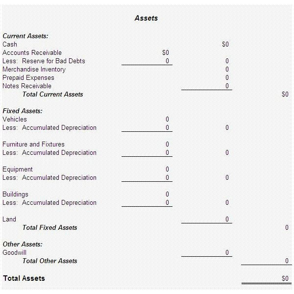 Whats the difference between the income statement vs balance sheet screenshot balance sheet assets pronofoot35fo Image collections