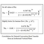 Correlations for Natl Convection from a Vertical Plane