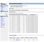 BackupPC Summary