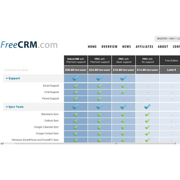 Download free content manager software