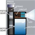 Hand Cranked Flashlight Enclosed Mechanism, Image