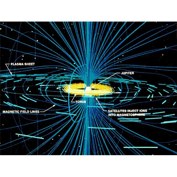 Magnetosphere What Planets Have Magnetic Fields And How