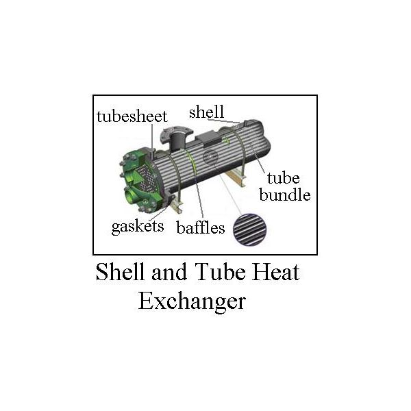 Temperature Control For Steam Applications further US20040216700 further US20040216700 moreover 482 together with Heat Exchanger Baffles. on parallel flow heat exchanger