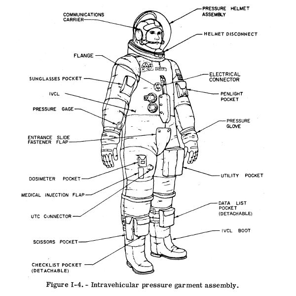 apollo space suit parts - photo #2