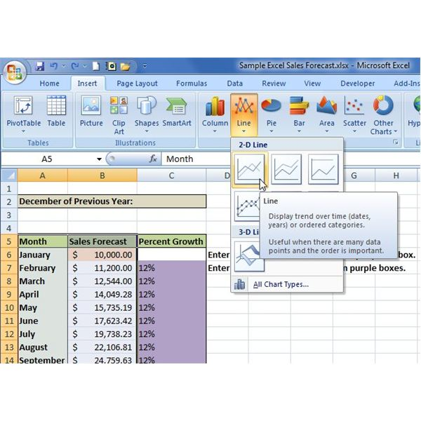 How to Create a Sales Forecast in Excel - Free Excel Sales ...