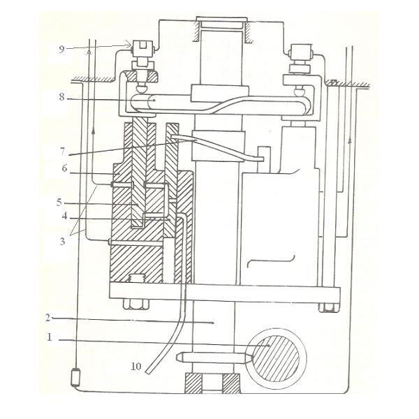 what are the internal workings of an ivo lubricator