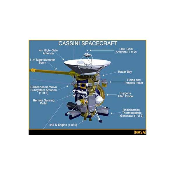 Navigation  Spacecraft  Cassini Legacy 19972017