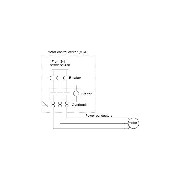 DOL Starter Wiring Diagram http://www.brighthubengineering.com/hvac/74957-starting-methods-for-induction-motors/