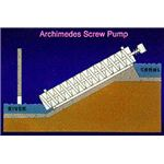 Archimedes Screw Pump