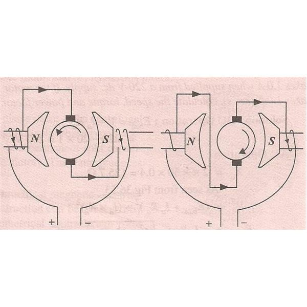 universal motors learn about motors that can operate on both universal motor reversing direction of rotation